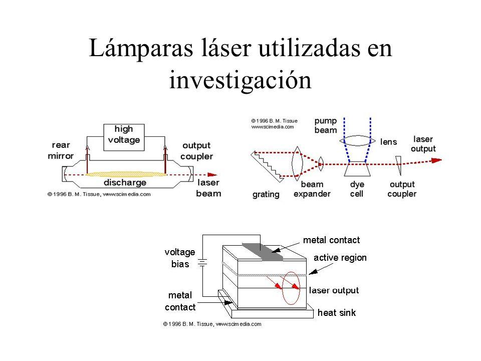 Lámparas láser utilizadas en investigación