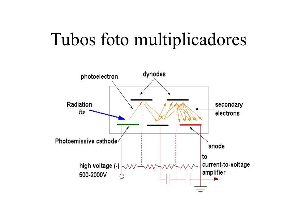 Tubos foto multiplicadores