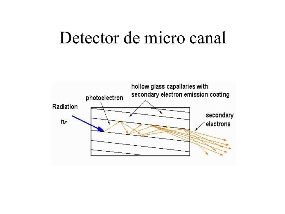 Detector de micro canal
