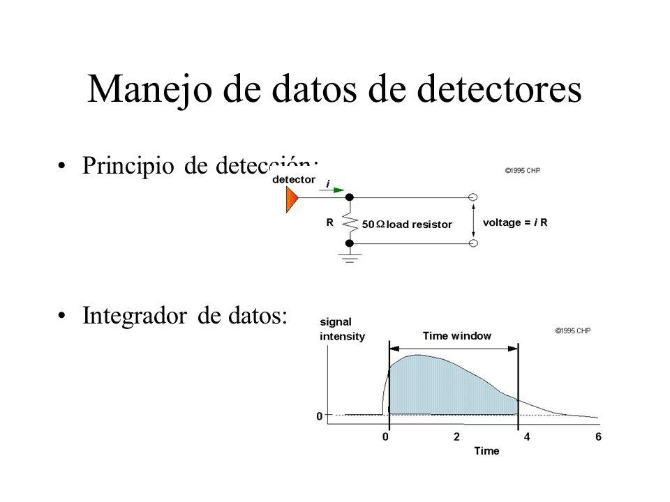 Manejo de datos de detectores Principio de detección: Integrador de datos: