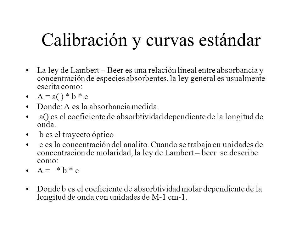 Calibración y curvas estándar La ley de Lambert – Beer es una relación lineal entre absorbancia y concentración de especies absorbentes, la ley general es usualmente escrita como: A = a( ) * b * c Donde: A es la absorbancia medida.