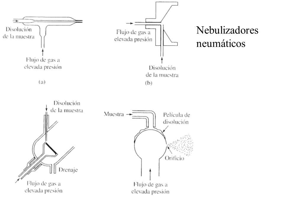 Nebulizadores neumáticos