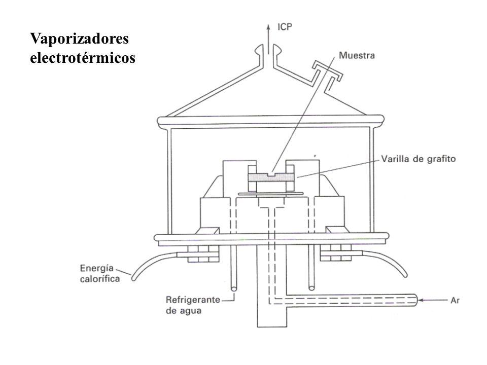 Vaporizadores electrotérmicos