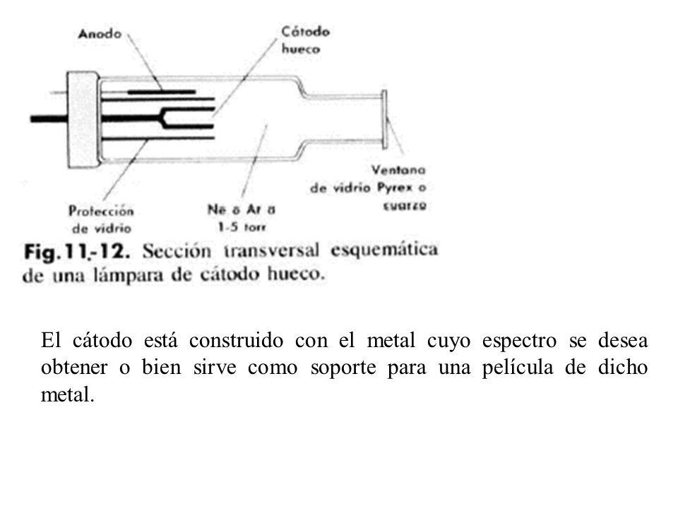 El cátodo está construido con el metal cuyo espectro se desea obtener o bien sirve como soporte para una película de dicho metal.