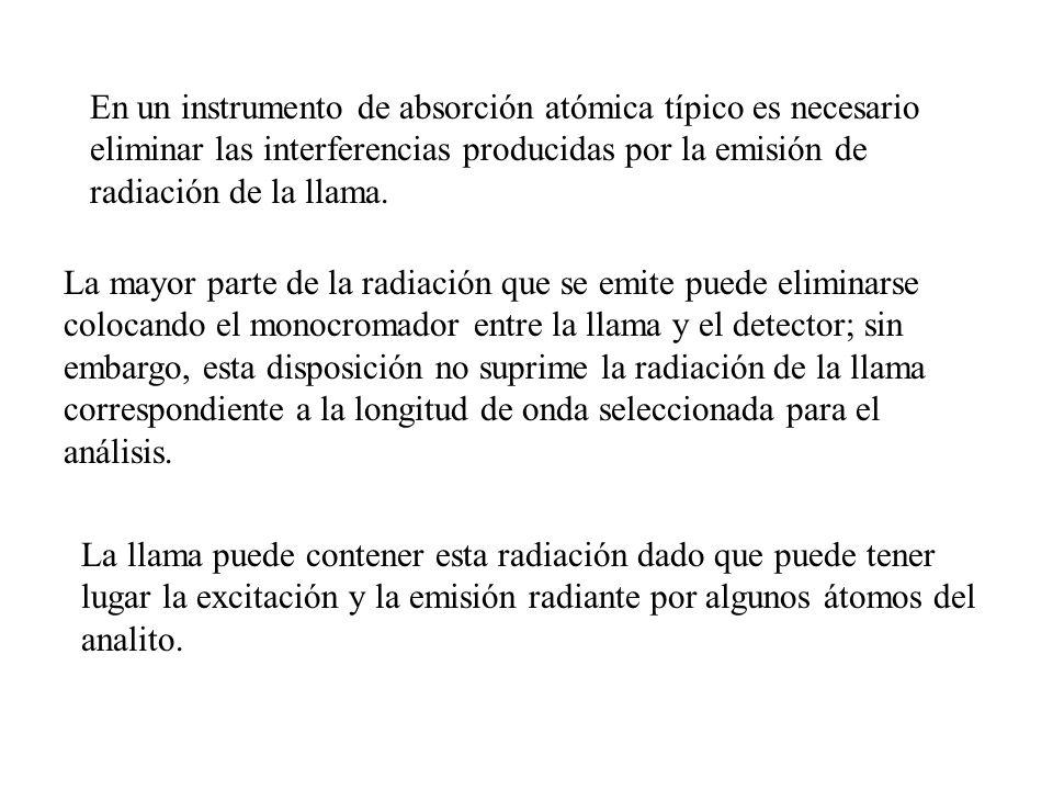 En un instrumento de absorción atómica típico es necesario eliminar las interferencias producidas por la emisión de radiación de la llama. La mayor pa