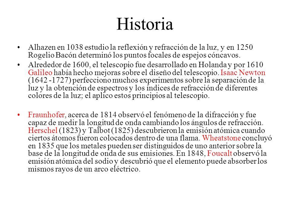 Historia Alhazen en 1038 estudio la reflexión y refracción de la luz, y en 1250 Rogelio Bacón determinó los puntos focales de espejos cóncavos.