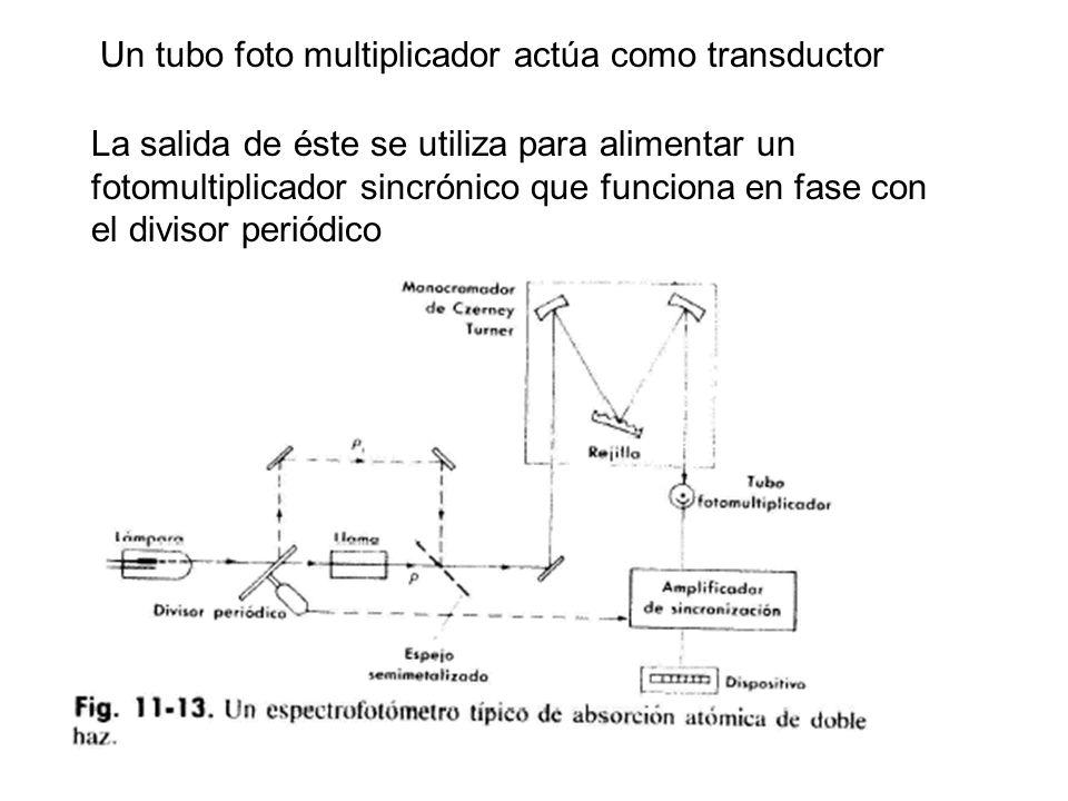La salida de éste se utiliza para alimentar un fotomultiplicador sincrónico que funciona en fase con el divisor periódico Un tubo foto multiplicador actúa como transductor