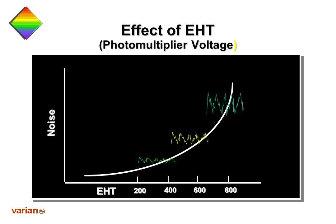 Photomultiplier Tube Operation Light LightEnergy Photocathode Anode Dynodes (9-13) (9-13) QuartzWindow Insulator *100 Million Amplification of Signal