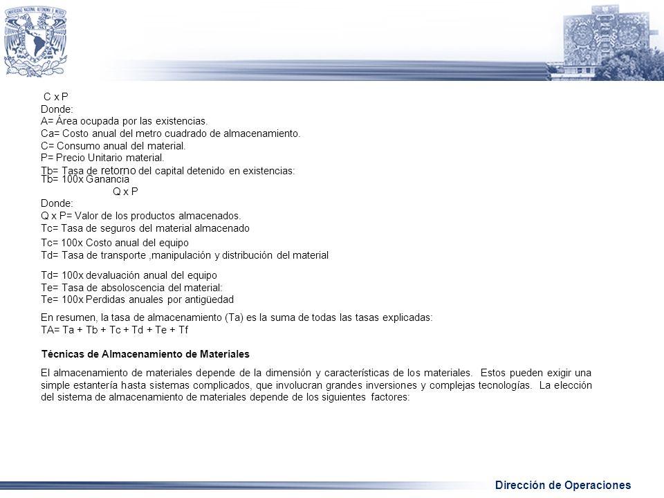 Dirección de Operaciones C x P Donde: A= Área ocupada por las existencias.