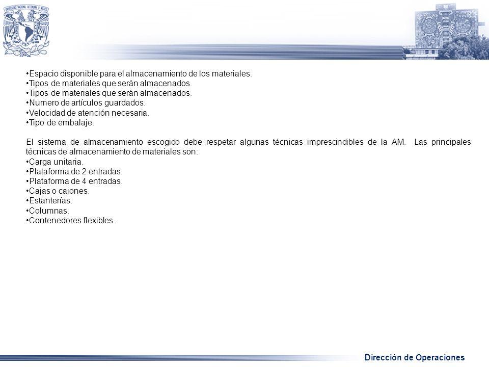 Dirección de Operaciones Espacio disponible para el almacenamiento de los materiales.