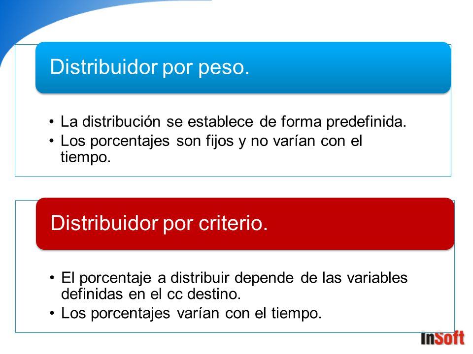 La distribución se establece de forma predefinida.