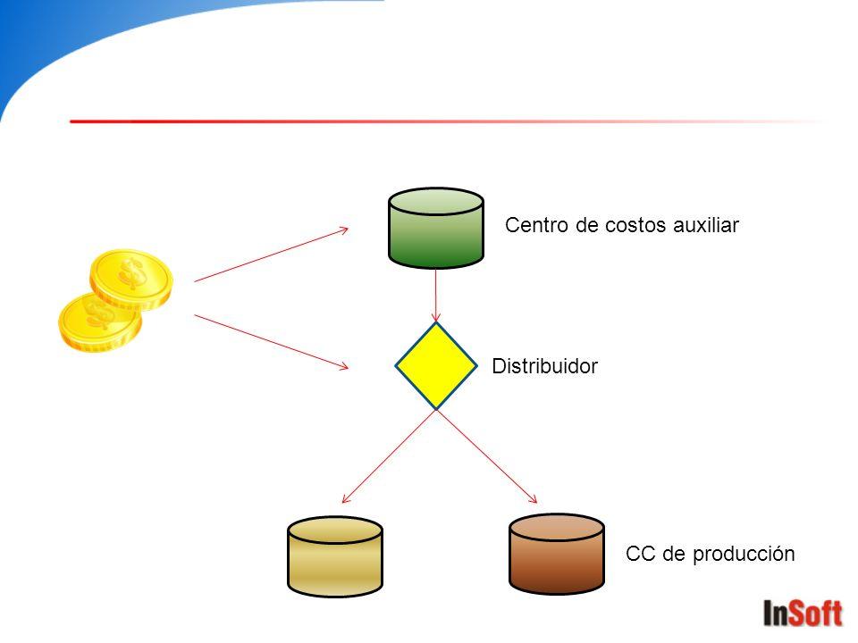 Distribuidor Centro de costos auxiliar CC de producción