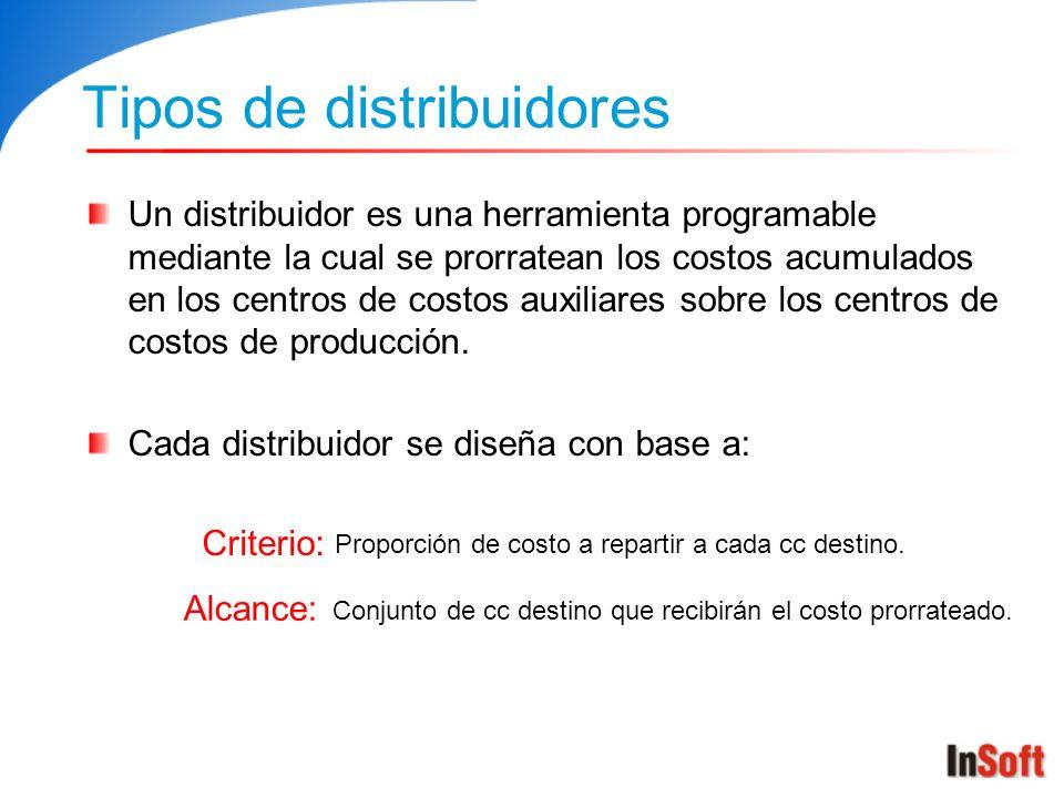 Tipos de distribuidores Un distribuidor es una herramienta programable mediante la cual se prorratean los costos acumulados en los centros de costos auxiliares sobre los centros de costos de producción.