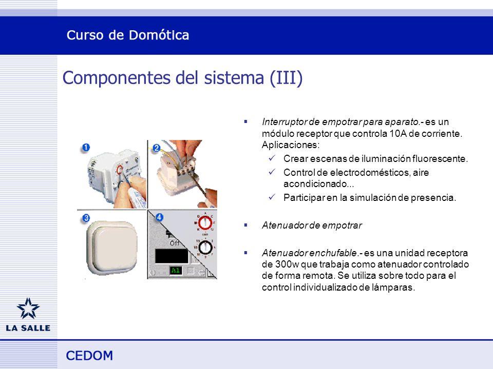 Componentes del sistema (III) Interruptor de empotrar para aparato.- es un módulo receptor que controla 10A de corriente.