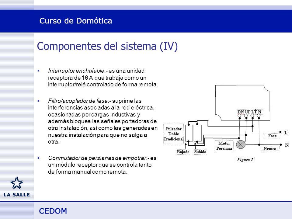 Componentes del sistema (IV) Interruptor enchufable.- es una unidad receptora de 16 A que trabaja como un interruptor/relé controlado de forma remota.