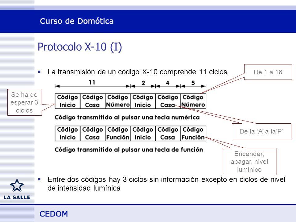 Protocolo X-10 (I) La transmisión de un código X-10 comprende 11 ciclos.