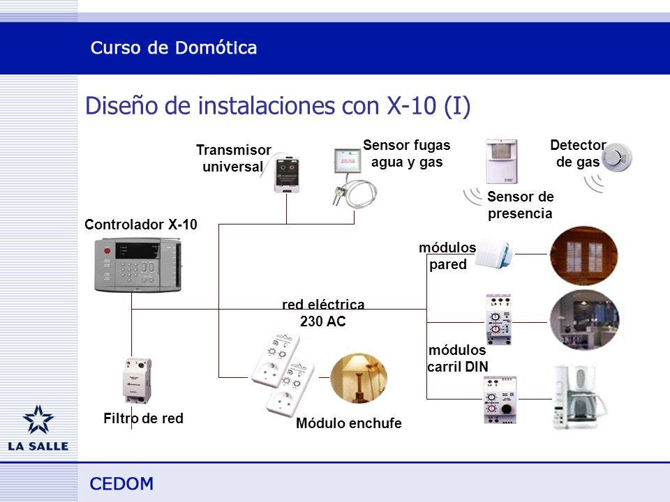 Diseño de instalaciones con X-10 (I) red eléctrica 230 AC Filtro de red Controlador X-10 Módulo enchufe Transmisor universal Sensor fugas agua y gas Sensor de presencia módulos carril DIN módulos pared Detector de gas