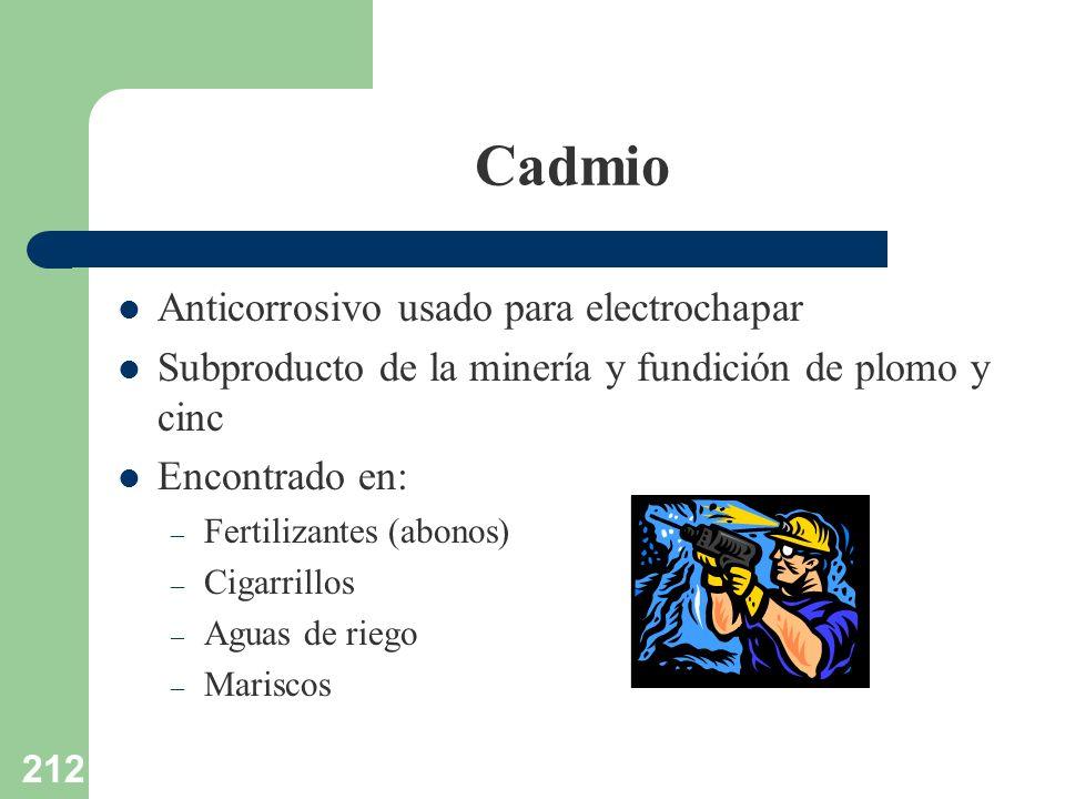 212 Cadmio Anticorrosivo usado para electrochapar Subproducto de la minería y fundición de plomo y cinc Encontrado en: – Fertilizantes (abonos) – Ciga