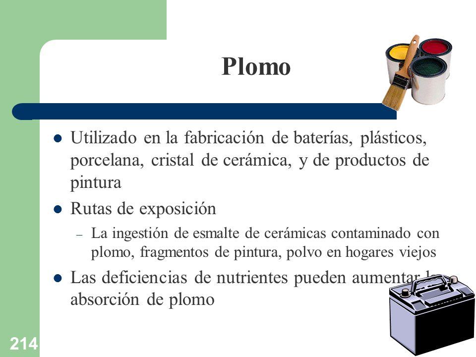 214 Plomo Utilizado en la fabricación de baterías, plásticos, porcelana, cristal de cerámica, y de productos de pintura Rutas de exposición – La inges