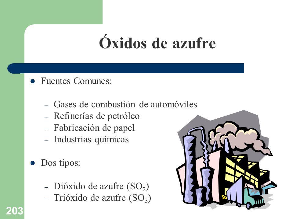 203 Óxidos de azufre Fuentes Comunes: – Gases de combustión de automóviles – Refinerías de petróleo – Fabricación de papel – Industrias químicas Dos t