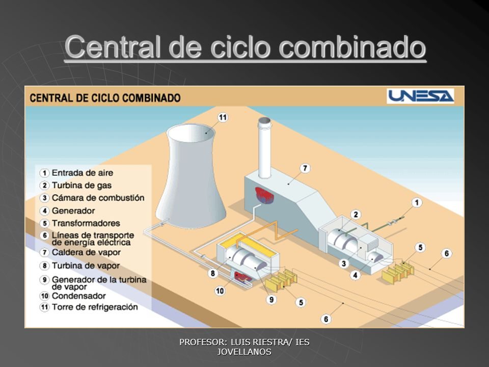 PROFESOR: LUIS RIESTRA/ IES JOVELLANOS Central de ciclo combinado