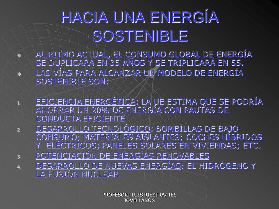 PROFESOR: LUIS RIESTRA/ IES JOVELLANOS HACIA UNA ENERGÍA SOSTENIBLE AL RITMO ACTUAL, EL CONSUMO GLOBAL DE ENERGÍA SE DUPLICARÁ EN 35 AÑOS Y SE TRIPLIC
