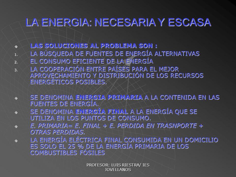 PROFESOR: LUIS RIESTRA/ IES JOVELLANOS LA ENERGIA: NECESARIA Y ESCASA LAS SOLUCIONES AL PROBLEMA SON : LAS SOLUCIONES AL PROBLEMA SON : 1. LA BÚSQUEDA