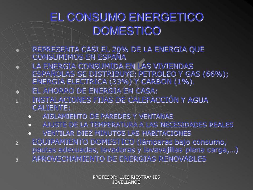 PROFESOR: LUIS RIESTRA/ IES JOVELLANOS EL CONSUMO ENERGETICO DOMESTICO REPRESENTA CASI EL 20% DE LA ENERGIA QUE CONSUMIMOS EN ESPAÑA REPRESENTA CASI E