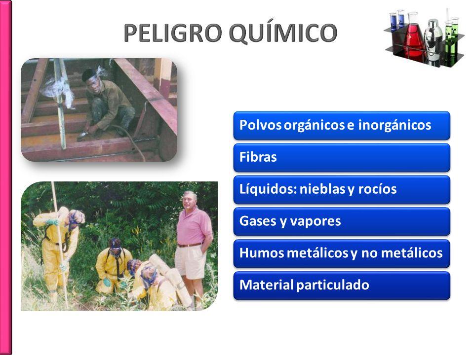 Polvos orgánicos e inorgánicosFibrasLíquidos: nieblas y rocíosGases y vaporesHumos metálicos y no metálicosMaterial particulado