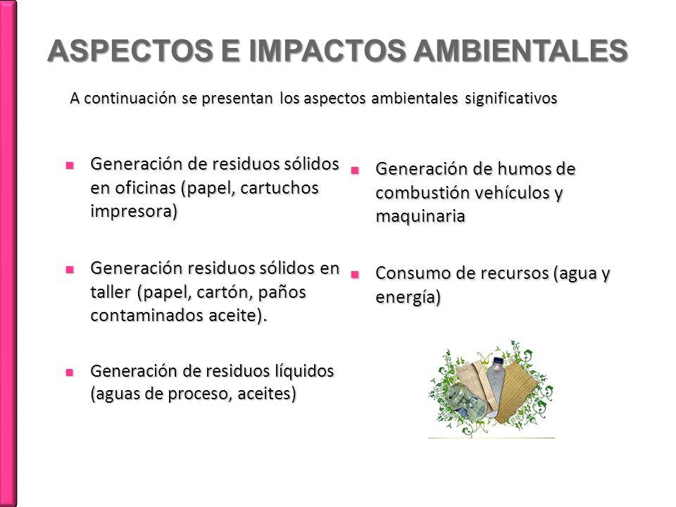 ASPECTOS E IMPACTOS AMBIENTALES A continuación se presentan los aspectos ambientales significativos A continuación se presentan los aspectos ambiental