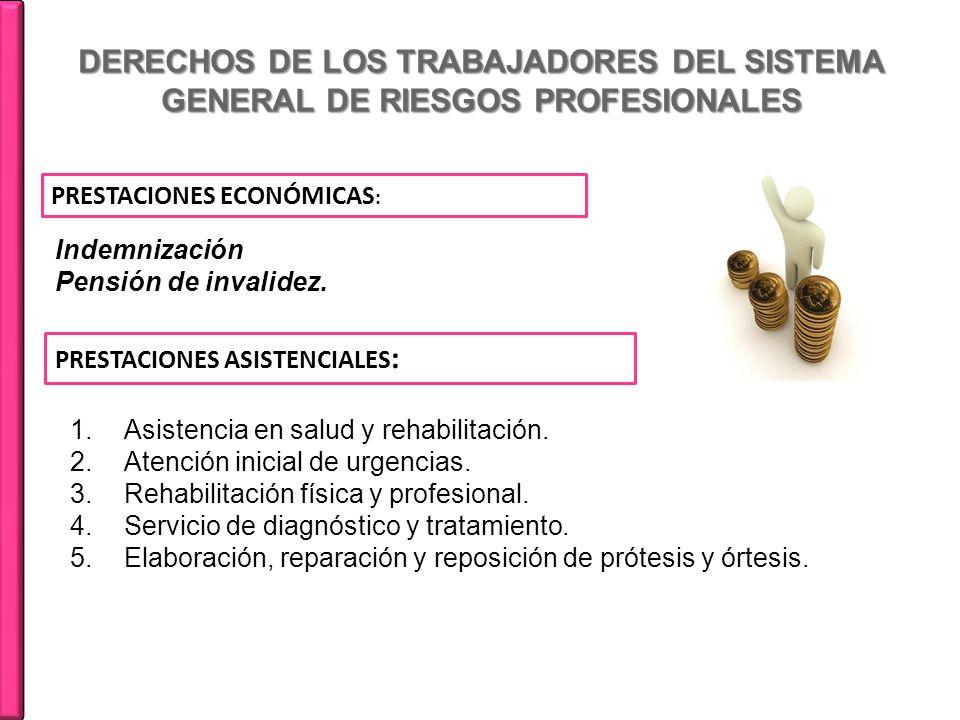 DERECHOS DE LOS TRABAJADORES DEL SISTEMA GENERAL DE RIESGOS PROFESIONALES PRESTACIONES ECONÓMICAS : Indemnización Pensión de invalidez. PRESTACIONES A