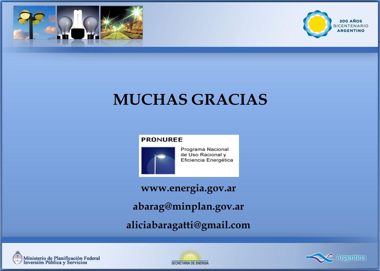 MUCHAS GRACIAS www.energia.gov.ar abarag@minplan.gov.ar aliciabaragatti@gmail.com