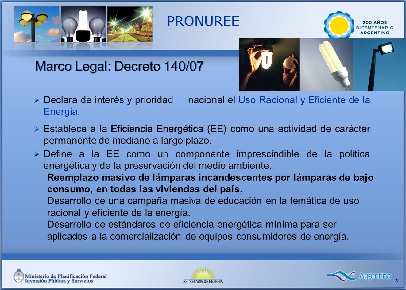 PRONUREE Marco Legal: Decreto 140/07 Declara de interés y prioridad nacional el Uso Racional y Eficiente de la Energía.