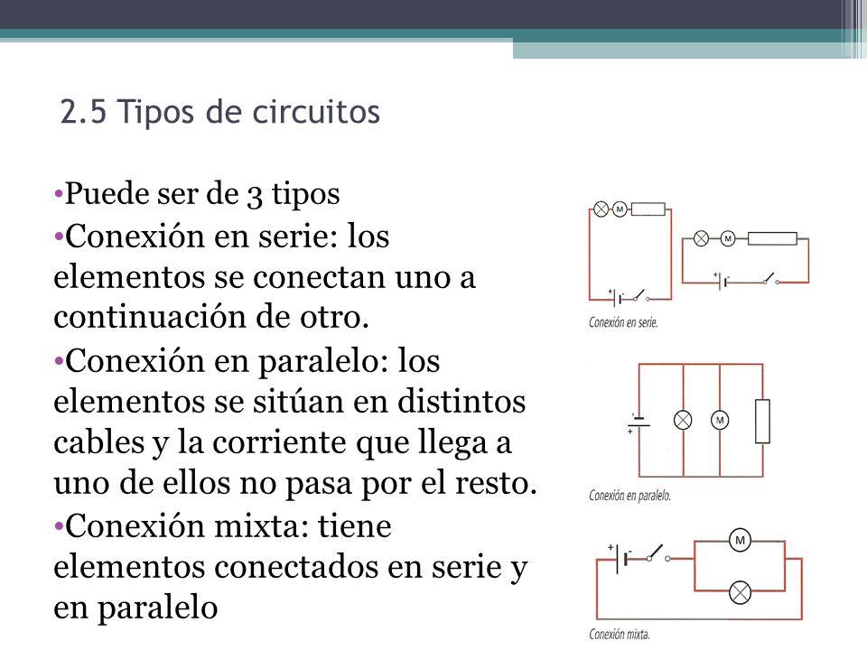 Puede ser de 3 tipos: Conexión en serie: los elementos se conectan uno a continuación de otro.
