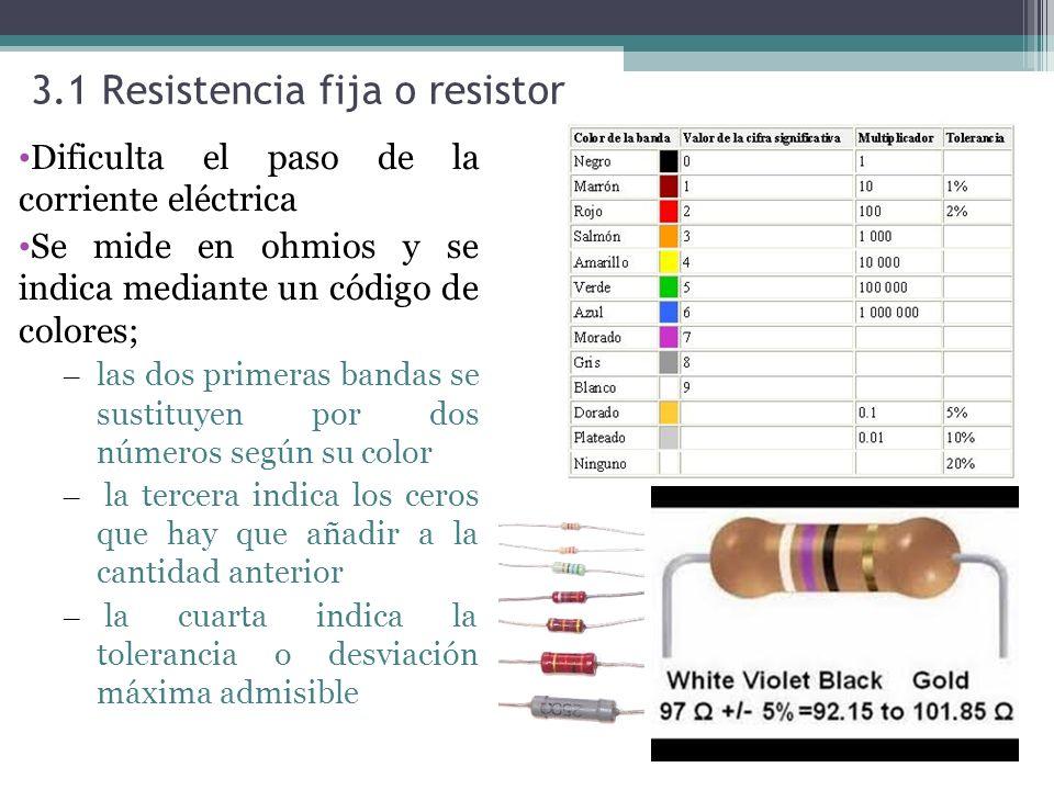 3.1 Resistencia fija o resistor Dificulta el paso de la corriente eléctrica Se mide en ohmios y se indica mediante un código de colores; – las dos primeras bandas se sustituyen por dos números según su color – la tercera indica los ceros que hay que añadir a la cantidad anterior – la cuarta indica la tolerancia o desviación máxima admisible