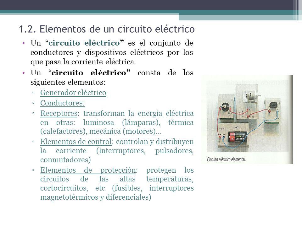 1.2. Elementos de un circuito eléctrico Un circuito eléctrico es el conjunto de conductores y dispositivos eléctricos por los que pasa la corriente el