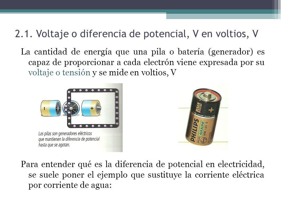 2.1. Voltaje o diferencia de potencial, V en voltios, V La cantidad de energía que una pila o batería (generador) es capaz de proporcionar a cada elec