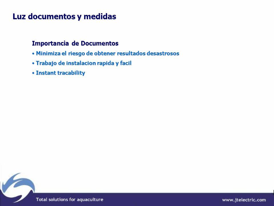 Luz documentos y medidas Importancia de Documentos Minimiza el riesgo de obtener resultados desastrosos Minimiza el riesgo de obtener resultados desas