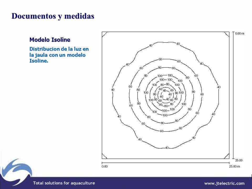 Documentos y medidas Modelo Isoline Distribucion de la luz en la jaula con un modelo Isoline.