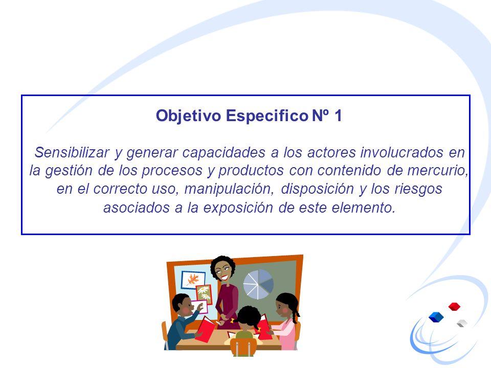 Objetivo Especifico Nº 1 Sensibilizar y generar capacidades a los actores involucrados en la gestión de los procesos y productos con contenido de merc
