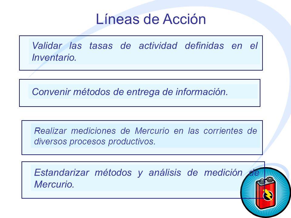Validar las tasas de actividad definidas en el Inventario. Líneas de Acción Convenir métodos de entrega de información. Realizar mediciones de Mercuri