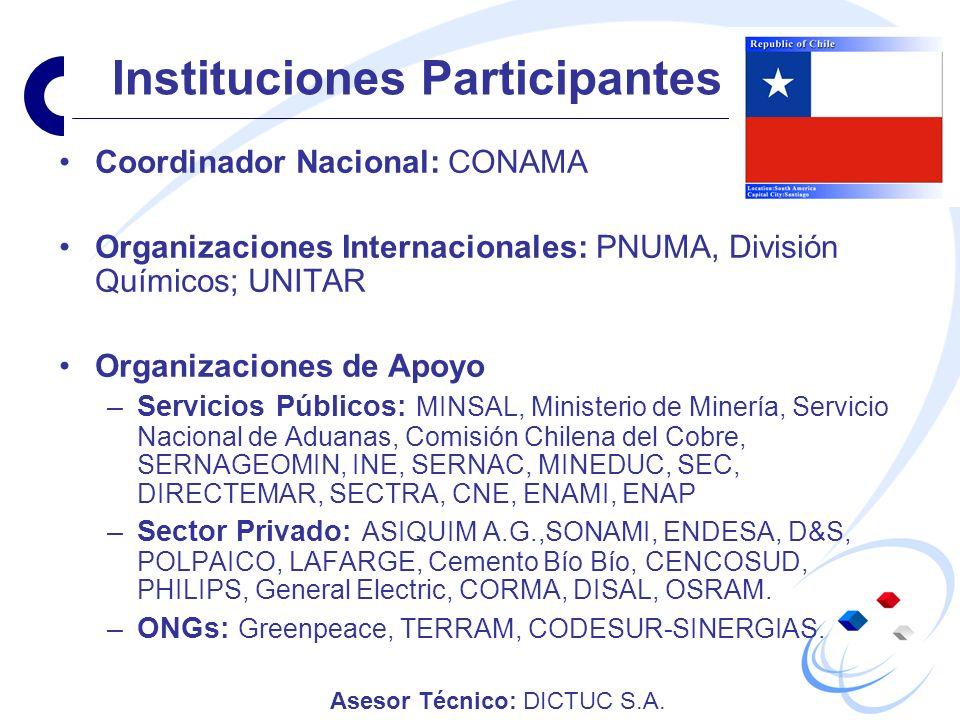 Instituciones Participantes Coordinador Nacional: CONAMA Organizaciones Internacionales: PNUMA, División Químicos; UNITAR Organizaciones de Apoyo –Ser