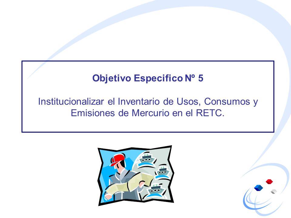 Objetivo Especifico Nº 5 Institucionalizar el Inventario de Usos, Consumos y Emisiones de Mercurio en el RETC.