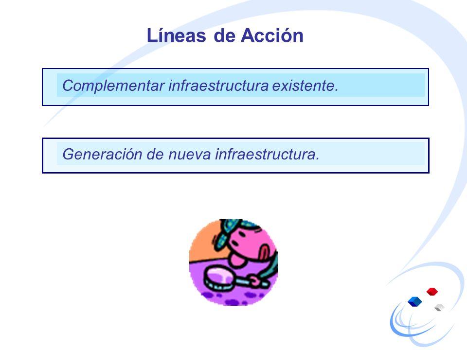Complementar infraestructura existente. Líneas de Acción Generación de nueva infraestructura.