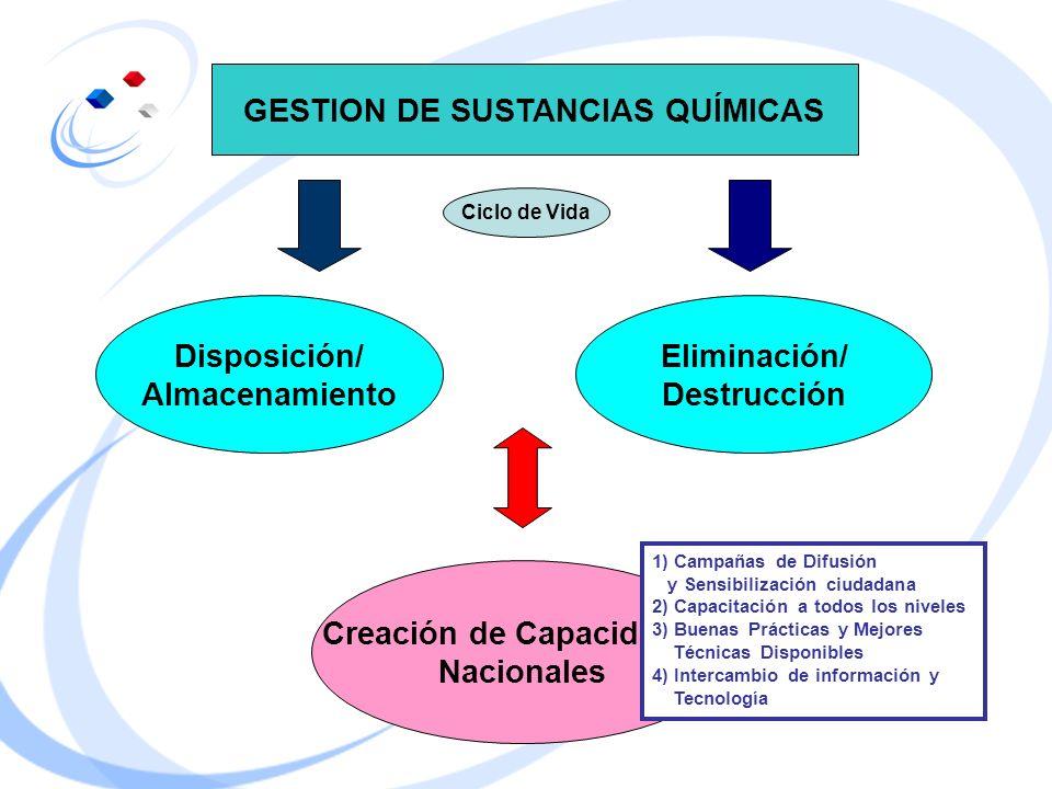 GESTION DE SUSTANCIAS QUÍMICAS Disposición/ Almacenamiento Eliminación/ Destrucción Creación de Capacidades Nacionales 1) Campañas de Difusión y Sensi