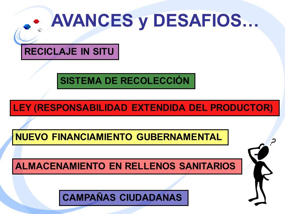 AVANCES y DESAFIOS… RECICLAJE IN SITU ALMACENAMIENTO EN RELLENOS SANITARIOS NUEVO FINANCIAMIENTO GUBERNAMENTAL LEY (RESPONSABILIDAD EXTENDIDA DEL PROD