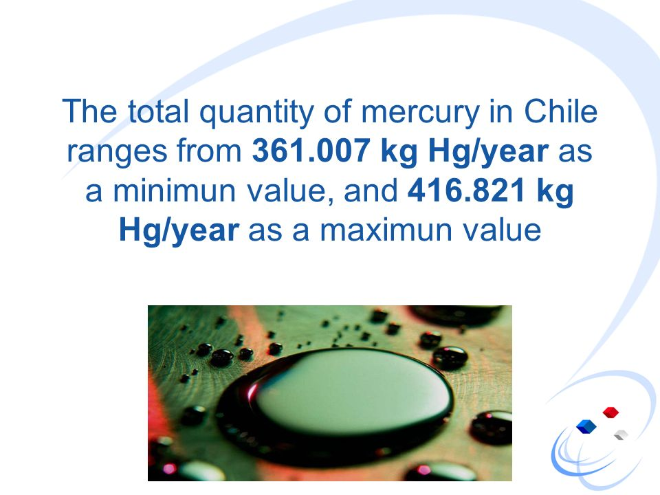 The total quantity of mercury in Chile ranges from 361.007 kg Hg/year as a minimun value, and 416.821 kg Hg/year as a maximun value