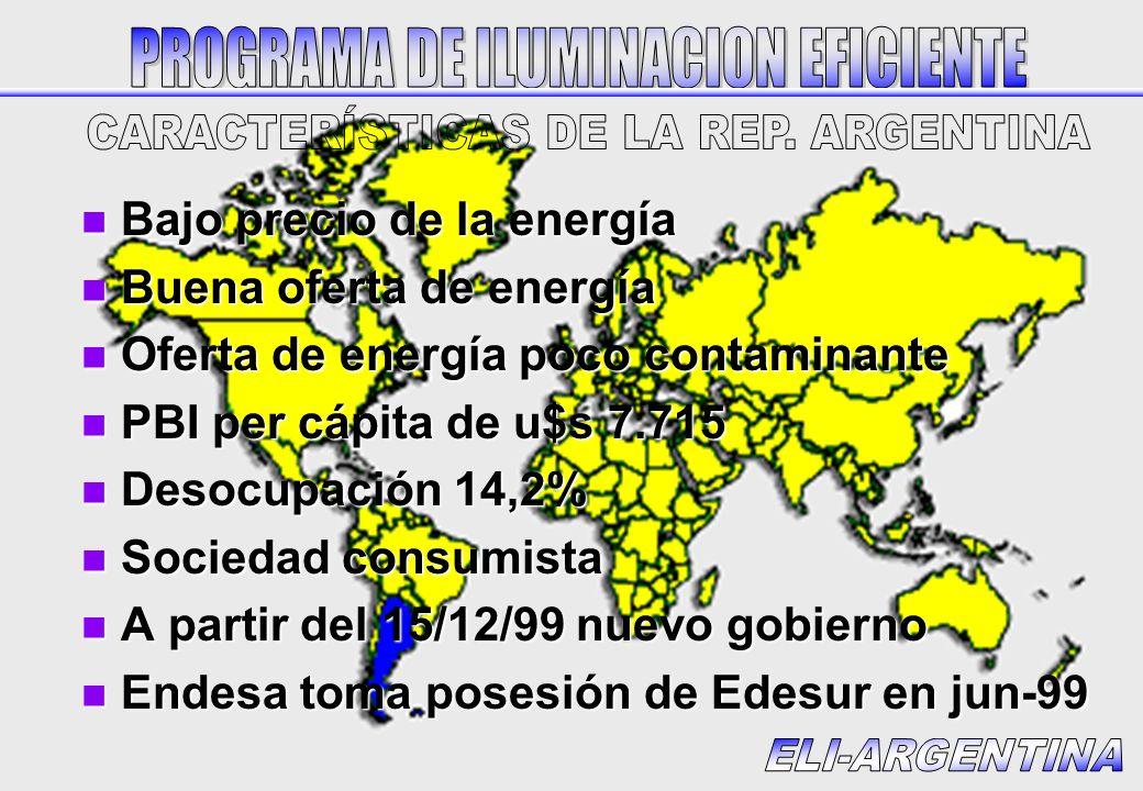 n Bajo precio de la energía n Buena oferta de energía n Oferta de energía poco contaminante n PBI per cápita de u$s 7.715 n Desocupación 14,2% n Socie