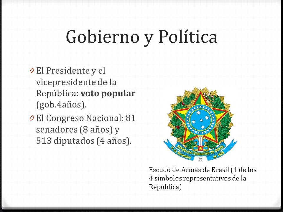 Gobierno y Política 0 El Presidente y el vicepresidente de la República: voto popular (gob.4años). 0 El Congreso Nacional: 81 senadores (8 años) y 513