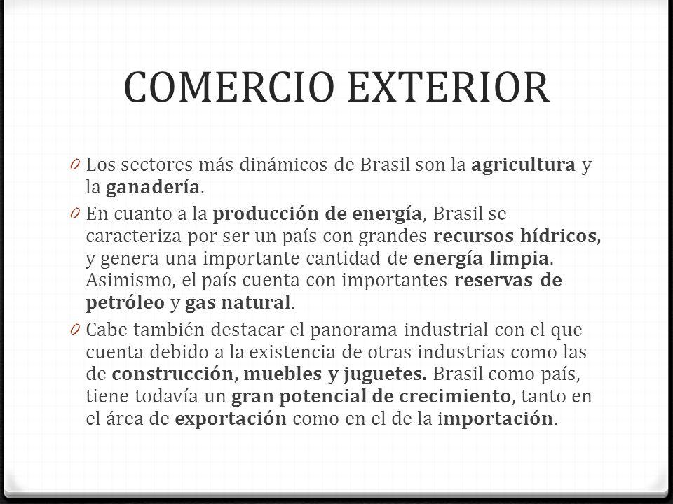 COMERCIO EXTERIOR 0 Los sectores más dinámicos de Brasil son la agricultura y la ganadería. 0 En cuanto a la producción de energía, Brasil se caracter